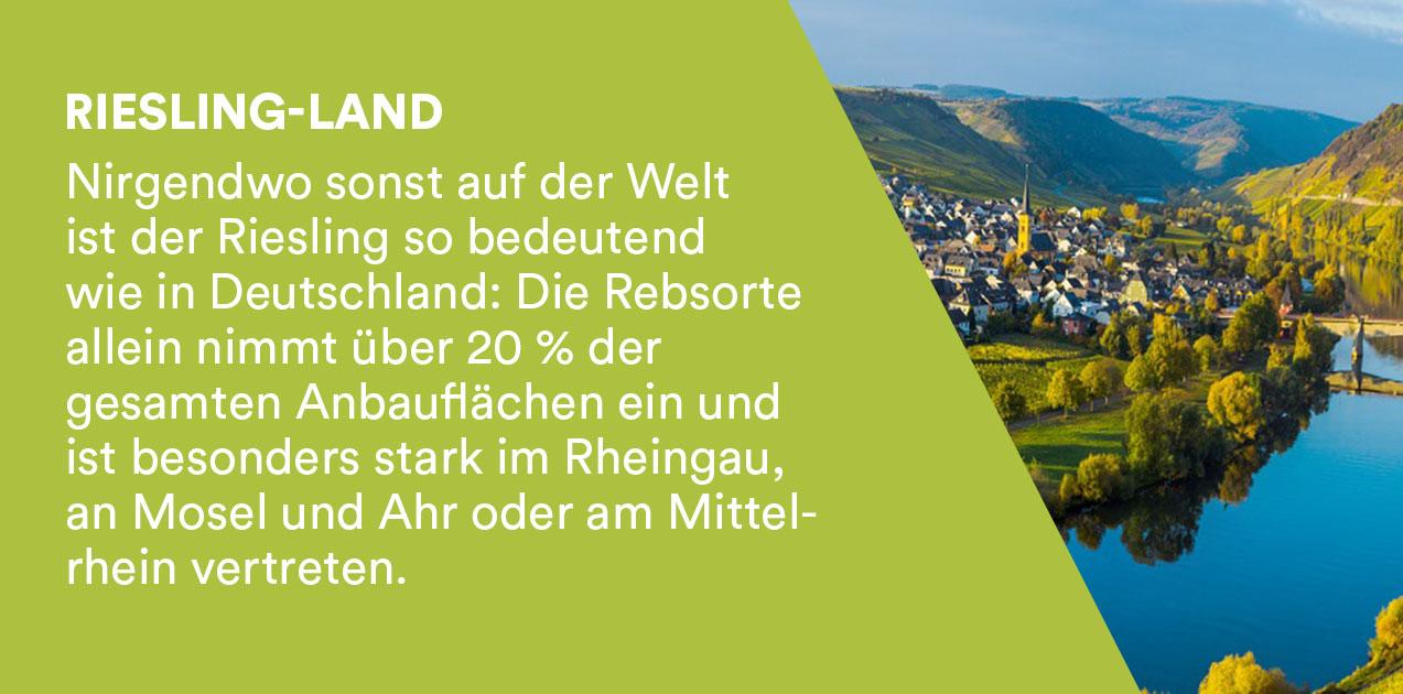 Deutschland Riesling-Land